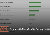 The 2015 Exponential Leaders Survey